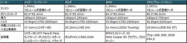Diesellist01.jpg